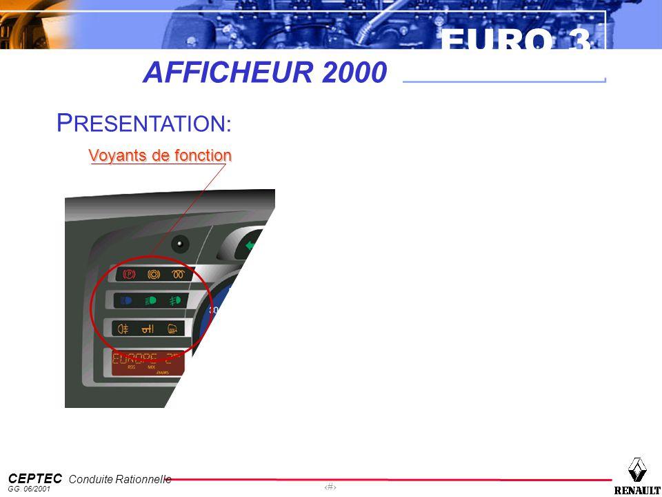 AFFICHEUR 2000 PRESENTATION: Voyants de fonction