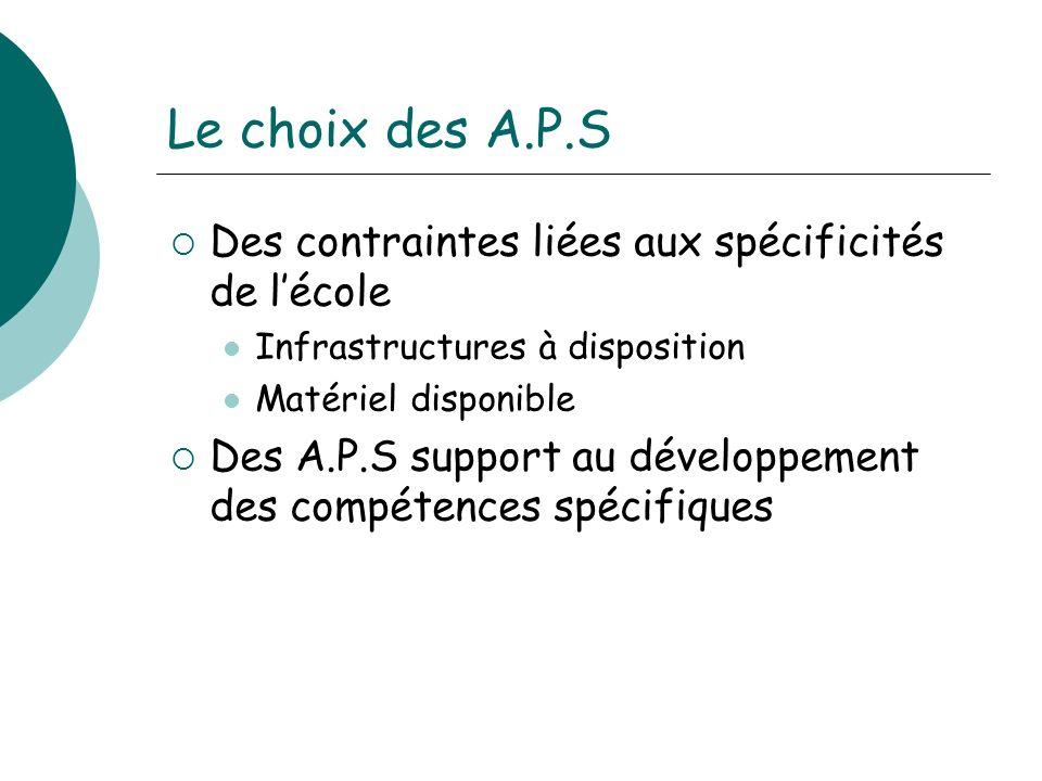 Le choix des A.P.S Des contraintes liées aux spécificités de l'école