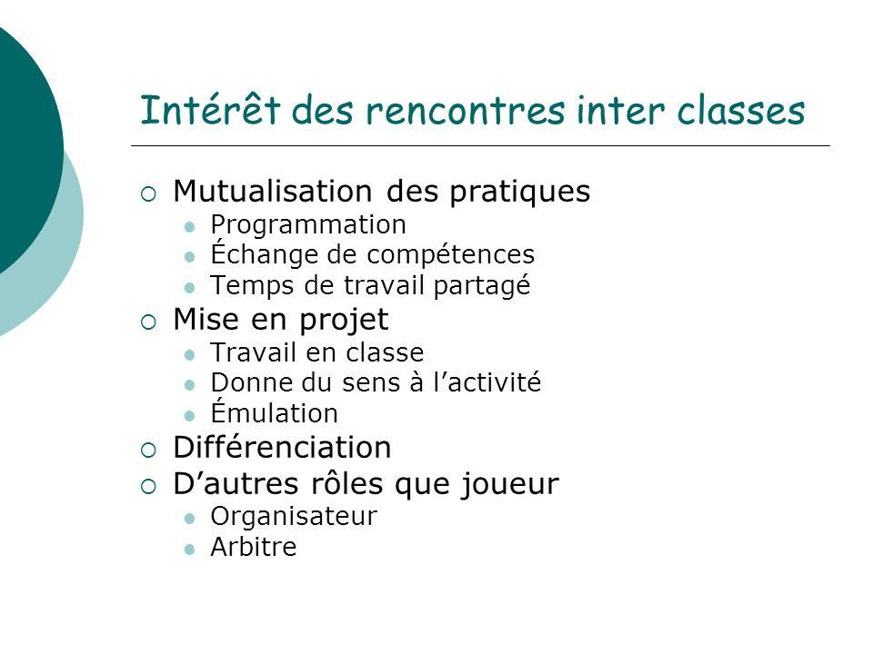 Intérêt des rencontres inter classes