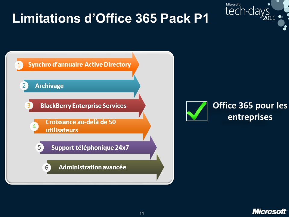 Limitations d'Office 365 Pack P1