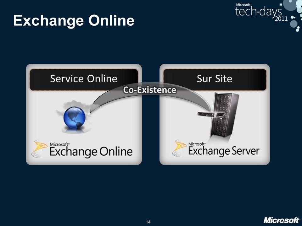 Exchange Online Service Online Sur Site Co-Existence date