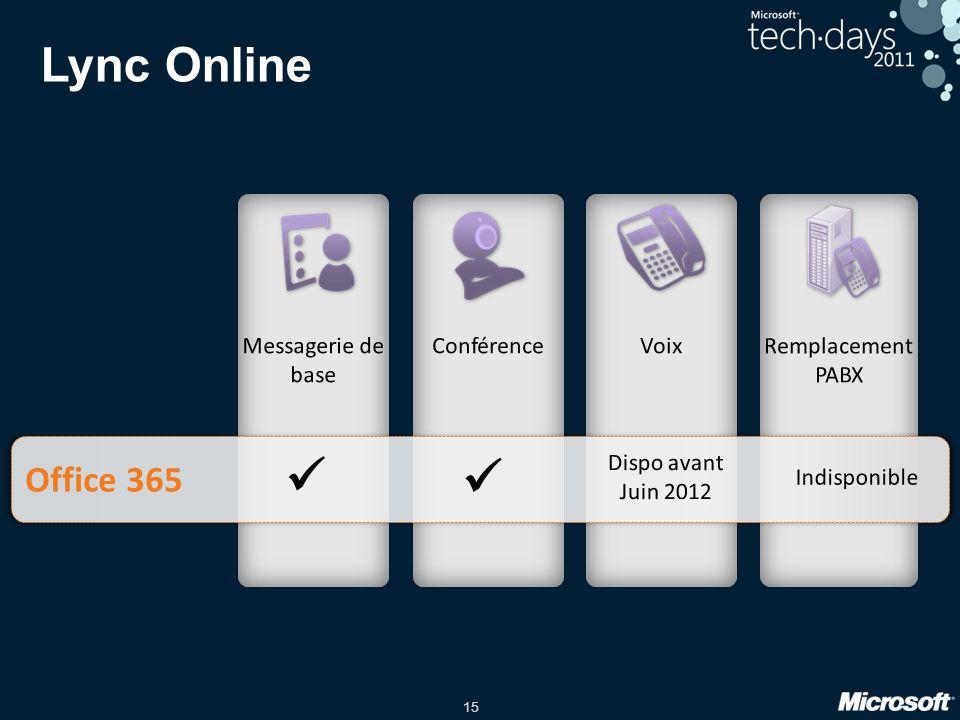   Lync Online Office 365 Messagerie de base Conférence Voix