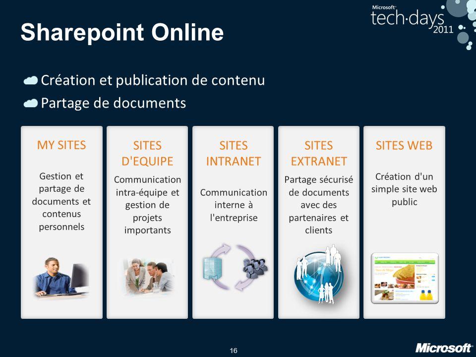 Sharepoint Online Création et publication de contenu