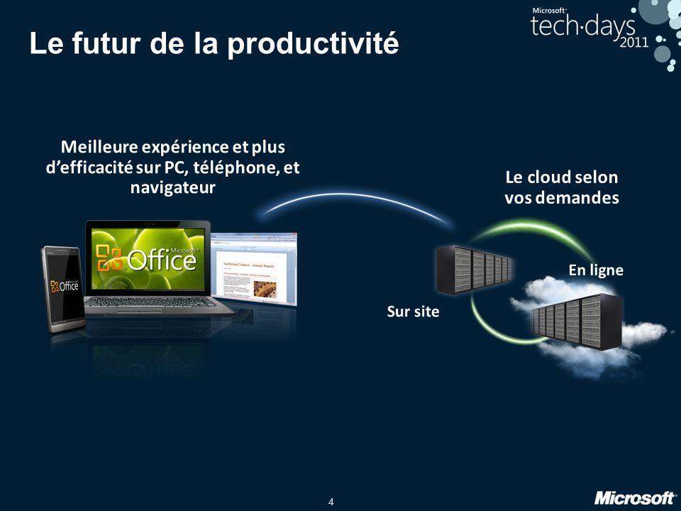 Le futur de la productivité