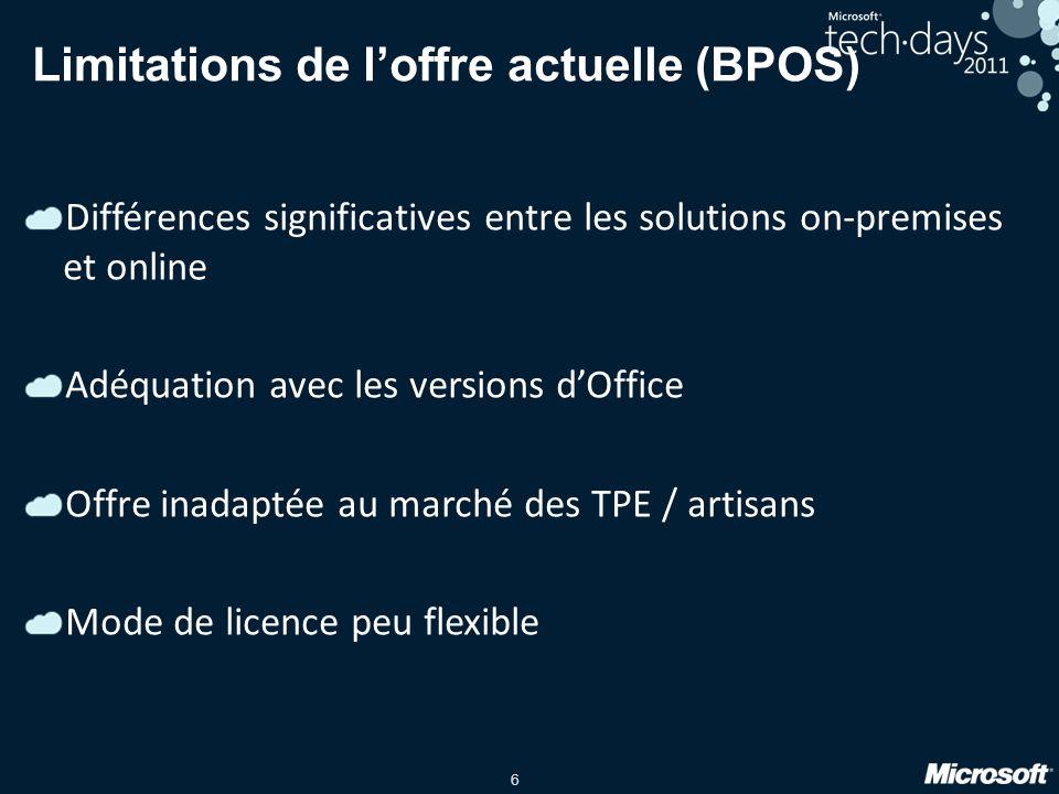 Limitations de l'offre actuelle (BPOS)