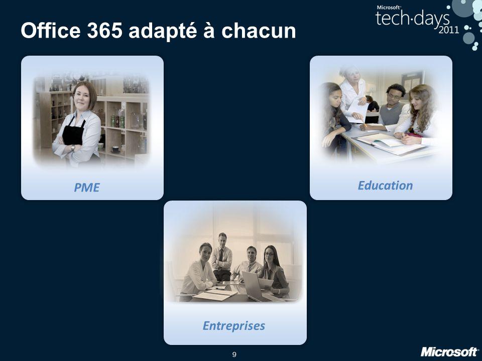 Office 365 adapté à chacun PME Education Entreprises date