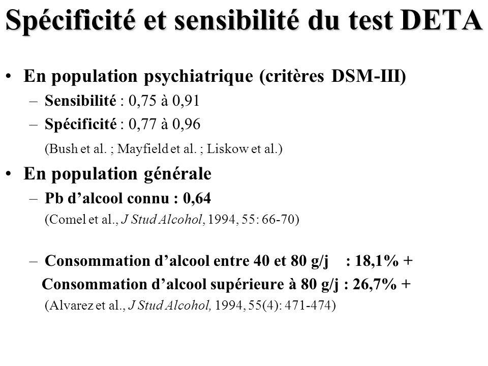 Spécificité et sensibilité du test DETA