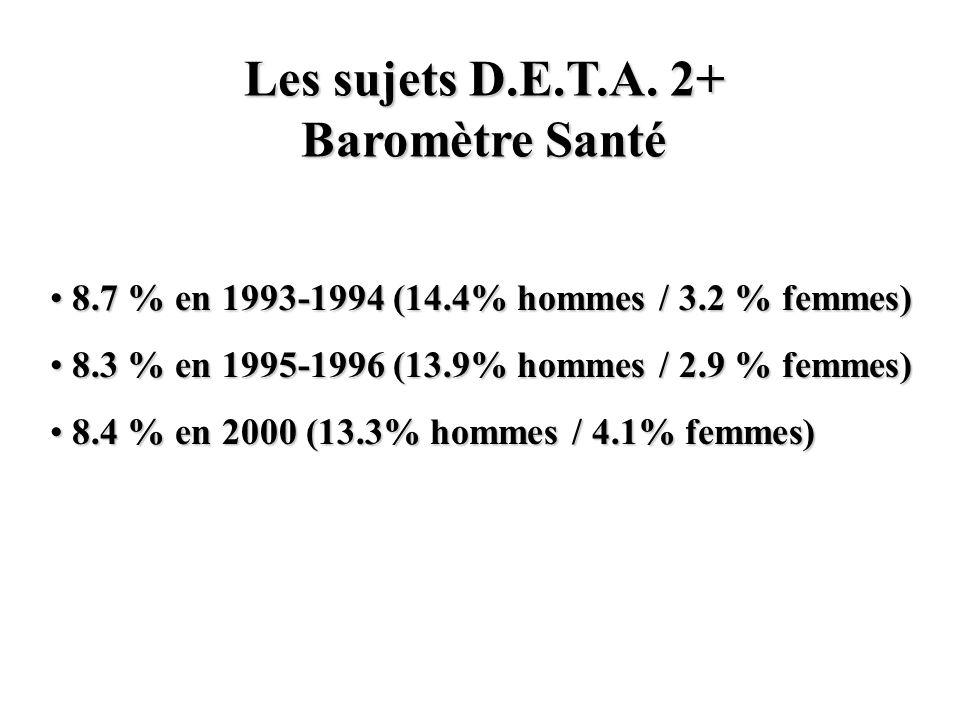 Les sujets D.E.T.A. 2+ Baromètre Santé