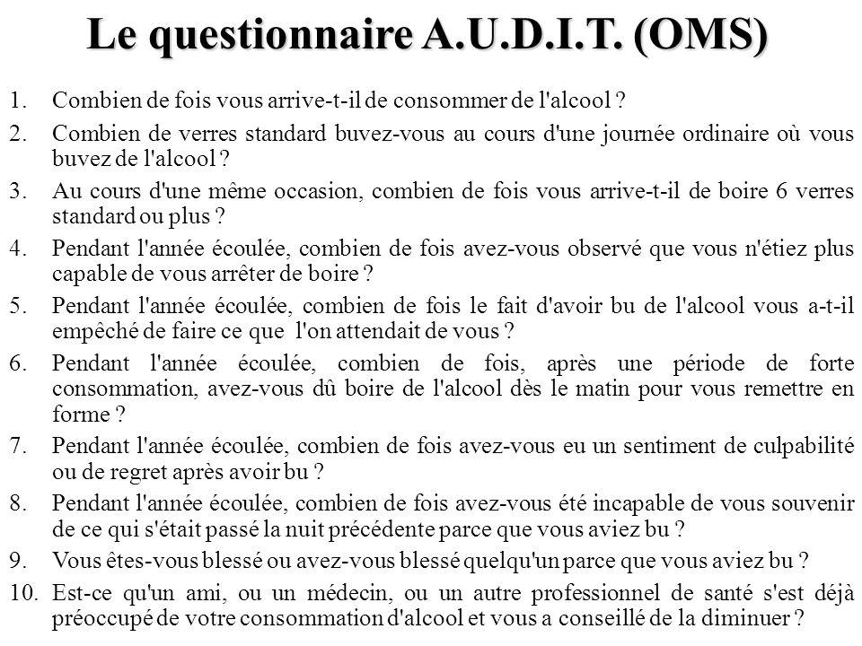 Le questionnaire A.U.D.I.T. (OMS)