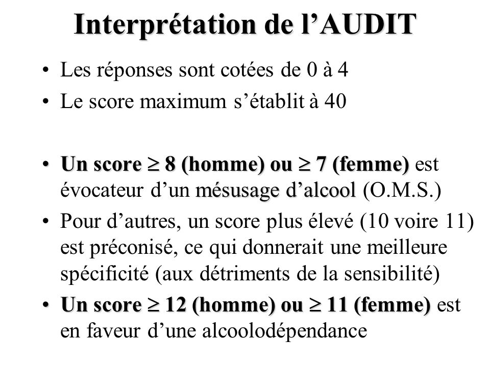 Interprétation de l'AUDIT