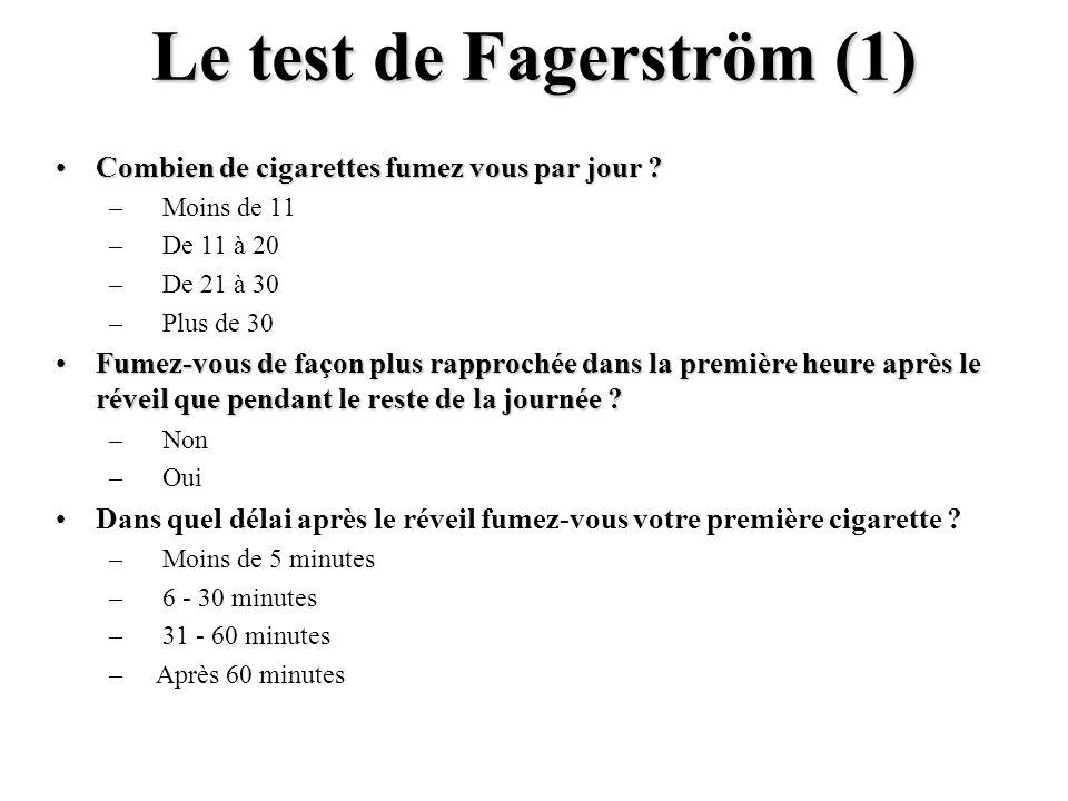 Le test de Fagerström (1)