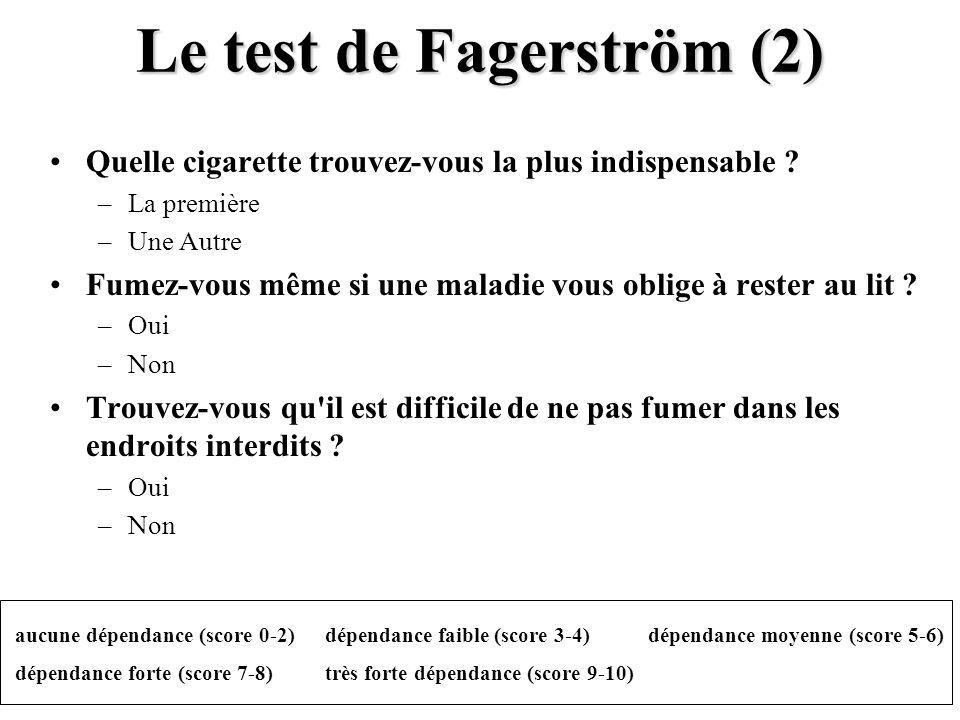 Le test de Fagerström (2)