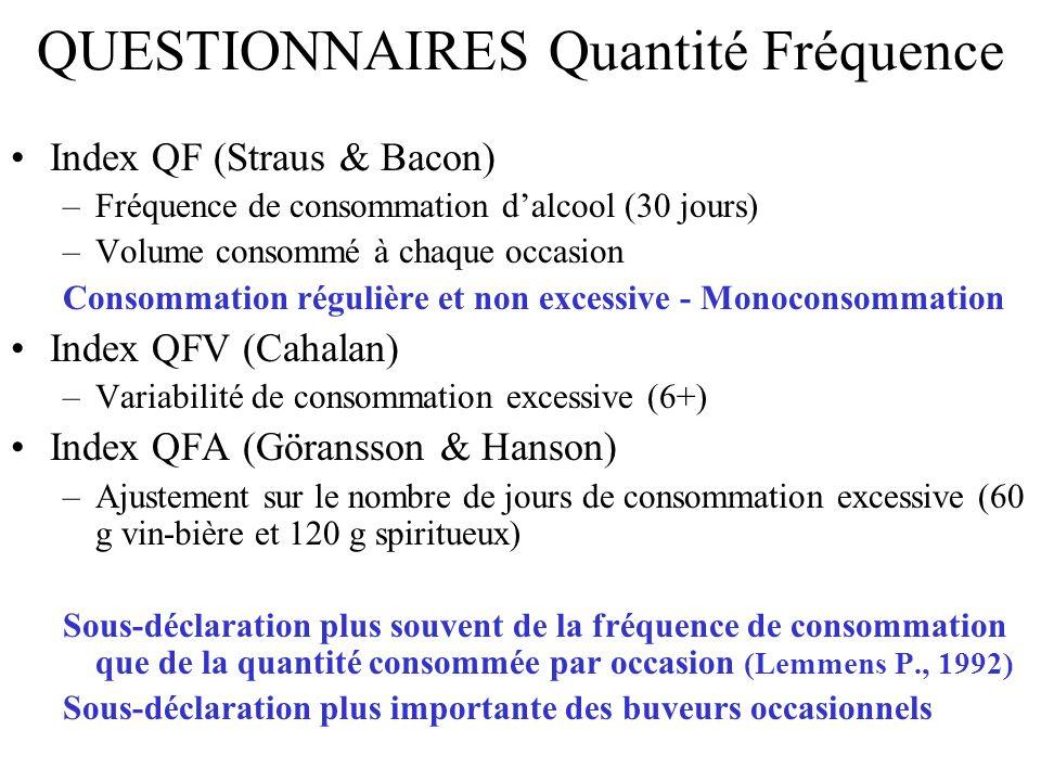 QUESTIONNAIRES Quantité Fréquence