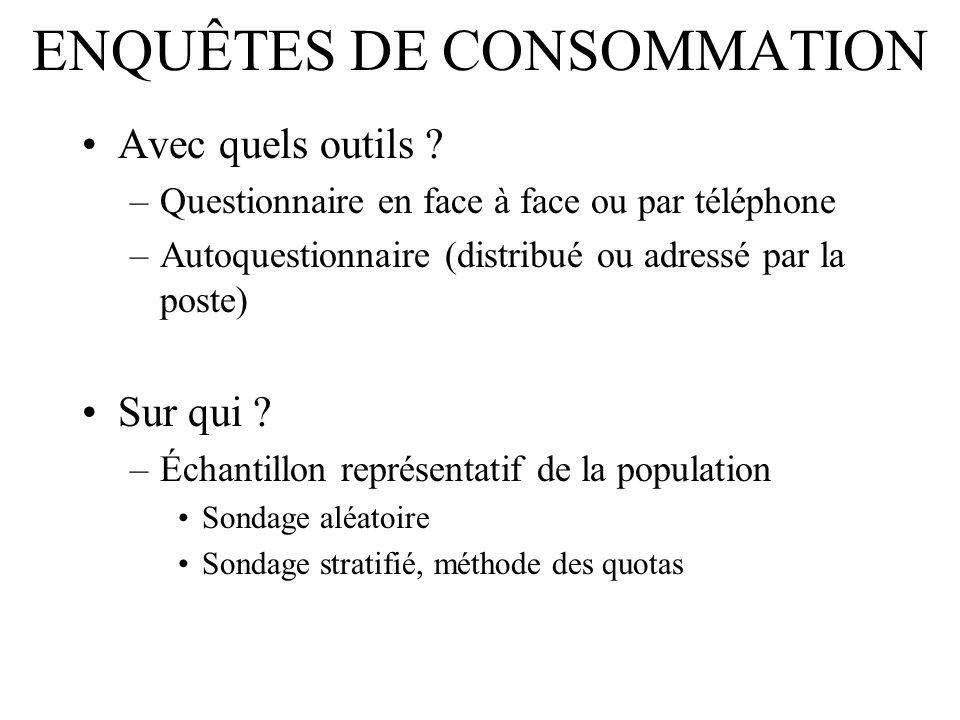 ENQUÊTES DE CONSOMMATION