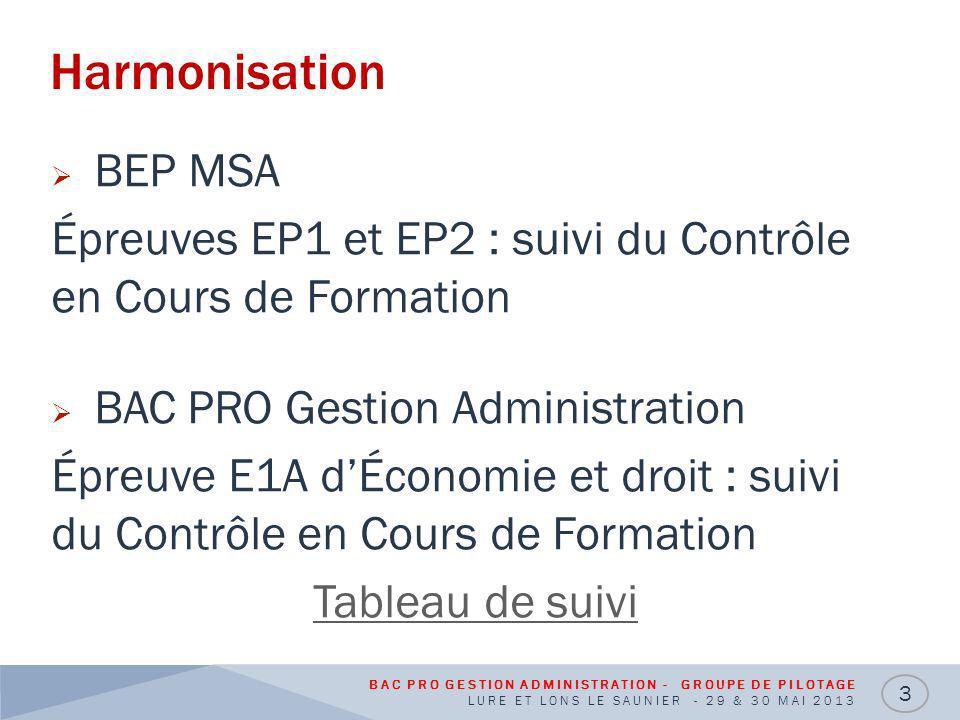 Harmonisation BEP MSA. Épreuves EP1 et EP2 : suivi du Contrôle en Cours de Formation. BAC PRO Gestion Administration.