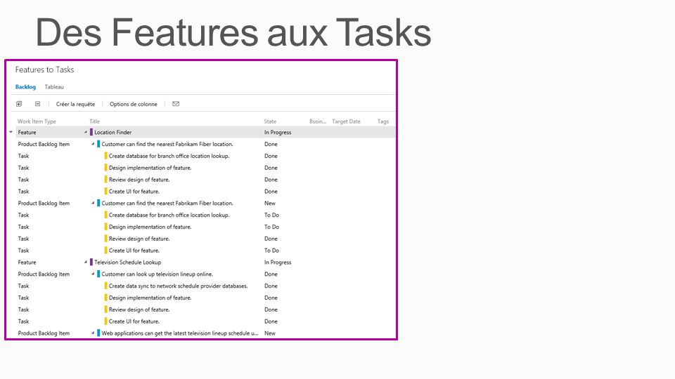 Des Features aux Tasks