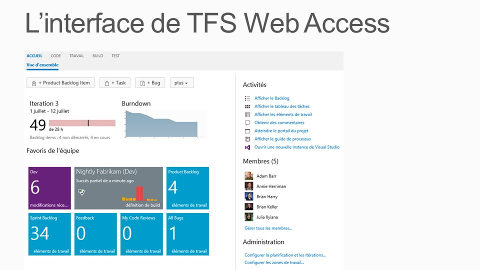 L'interface de TFS Web Access