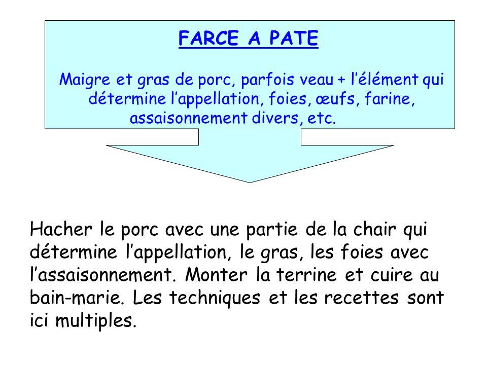 FARCE A PATEMaigre et gras de porc, parfois veau + l'élément qui détermine l'appellation, foies, œufs, farine, assaisonnement divers, etc.