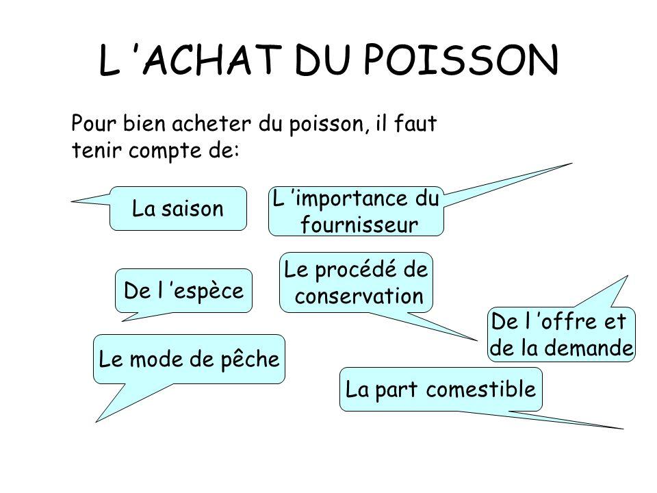 L 'ACHAT DU POISSONPour bien acheter du poisson, il faut tenir compte de: La saison. L 'importance du.