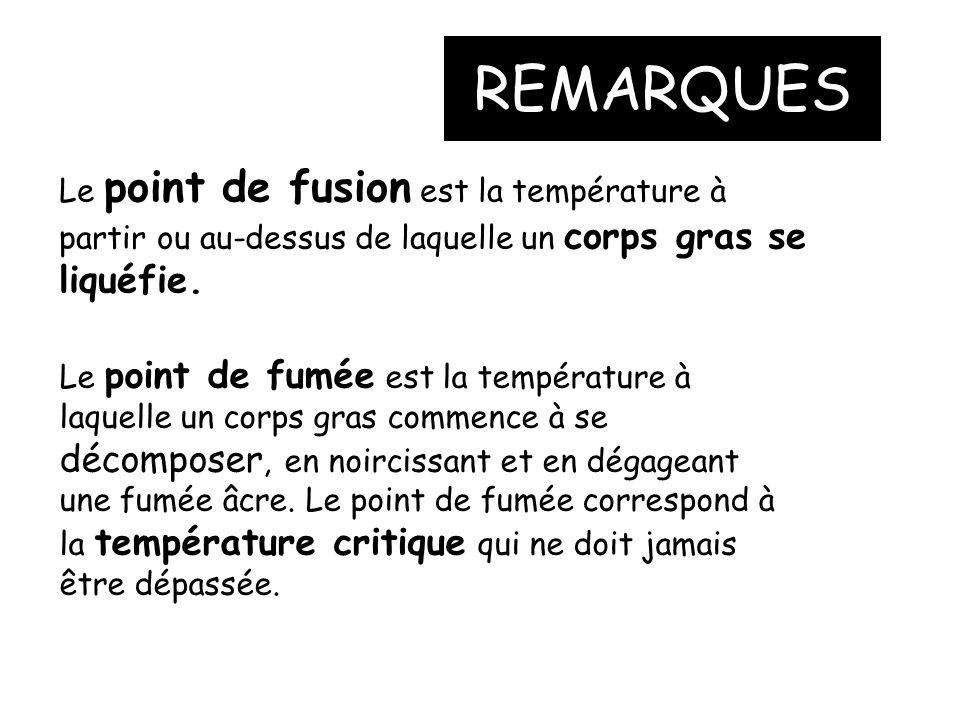 REMARQUESLe point de fusion est la température à partir ou au-dessus de laquelle un corps gras se liquéfie.