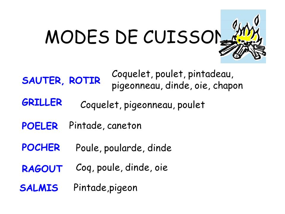 MODES DE CUISSONSCoquelet, poulet, pintadeau, pigeonneau, dinde, oie, chapon. SAUTER, ROTIR. GRILLER.
