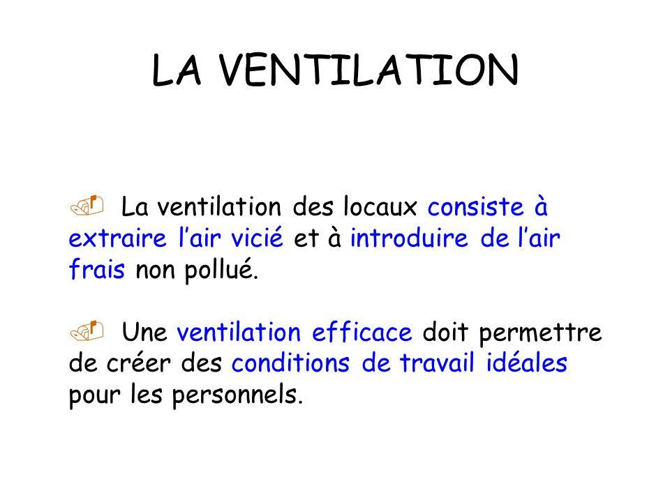 LA VENTILATIONLa ventilation des locaux consiste à extraire l'air vicié et à introduire de l'air frais non pollué.