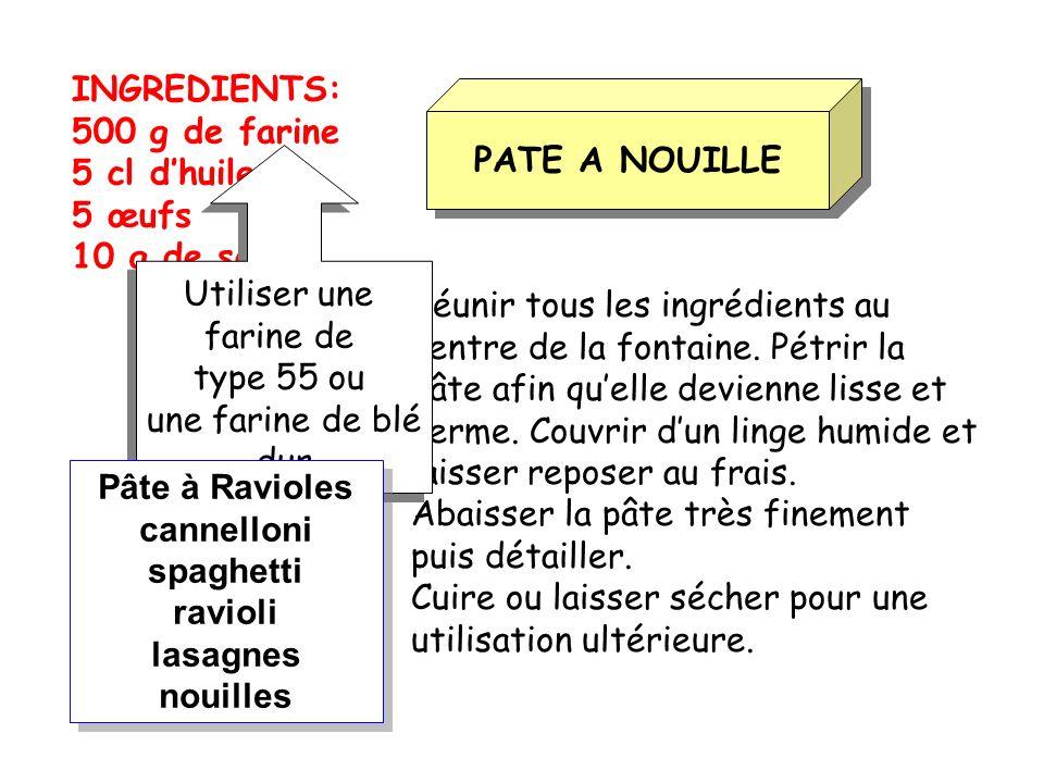 INGREDIENTS:500 g de farine. 5 cl d'huile. 5 œufs. 10 g de sel. PATE A NOUILLE. Utiliser une. farine de.