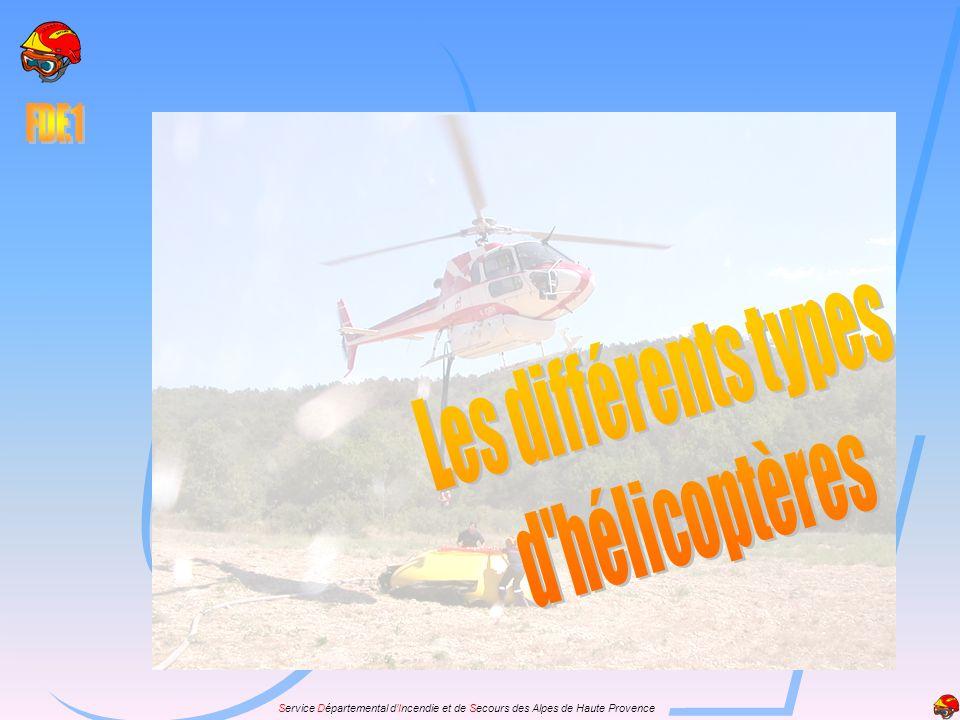 Les différents types d hélicoptères