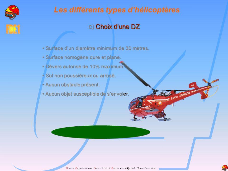 Les différents types d'hélicoptères