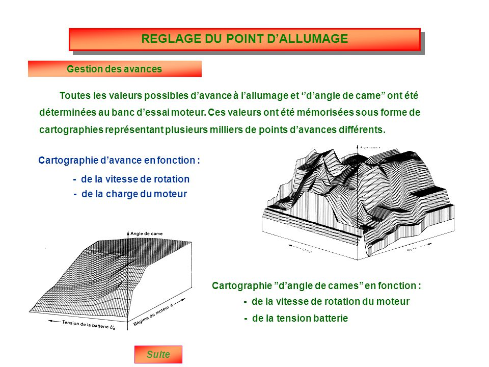 REGLAGE DU POINT D'ALLUMAGE