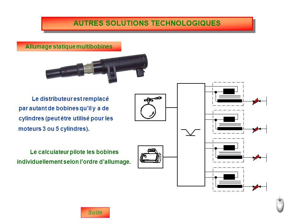 AUTRES SOLUTIONS TECHNOLOGIQUES Allumage statique multibobines