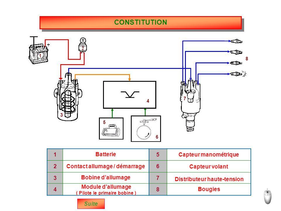 CONSTITUTION 1 5 2 6 3 7 4 8 Batterie Capteur manométrique