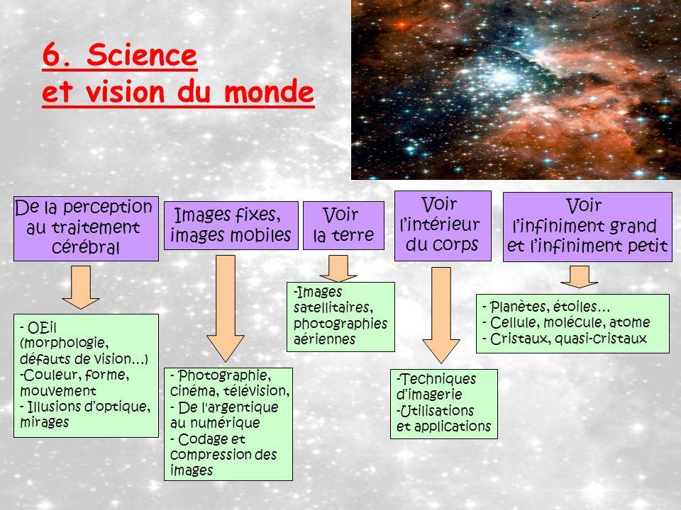 6. Science et vision du monde