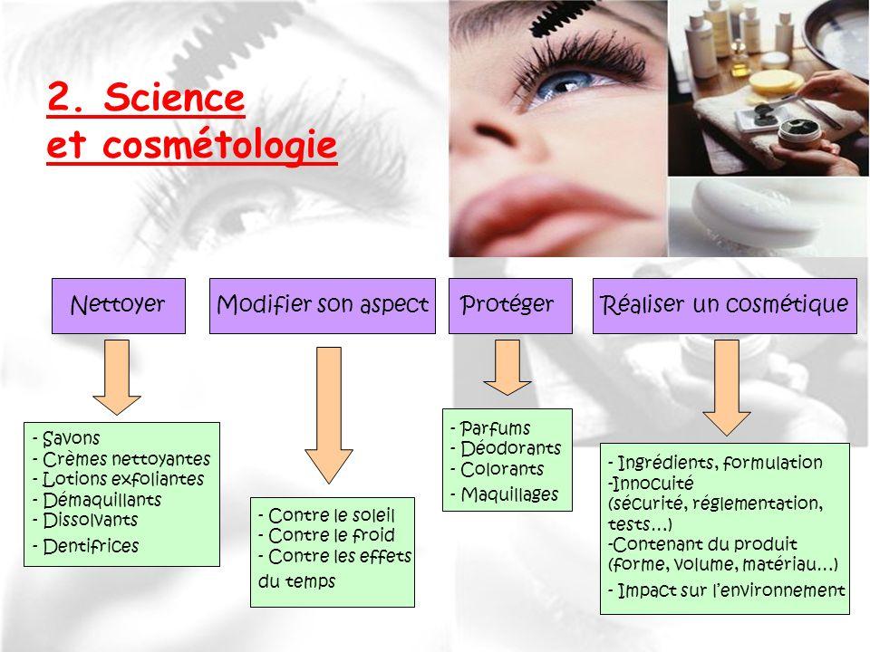 Réaliser un cosmétique