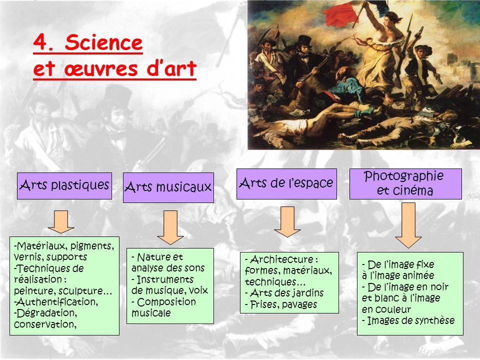 4. Science et œuvres d'art