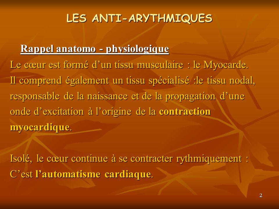 Rappel anatomo - physiologique