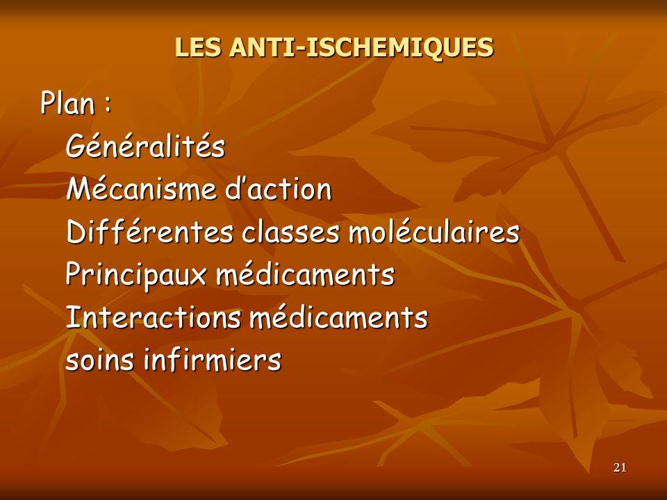 Différentes classes moléculaires Principaux médicaments