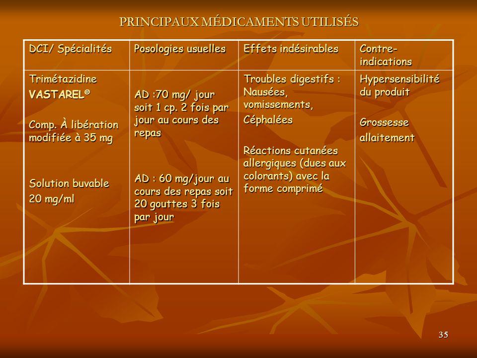 PRINCIPAUX MÉDICAMENTS UTILISÉS