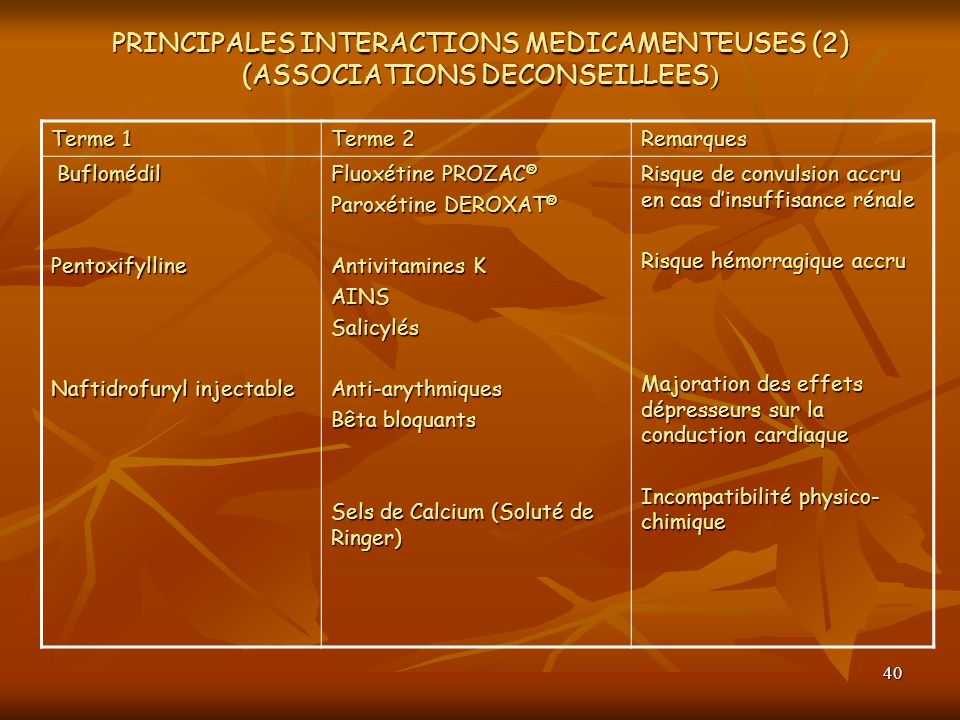 PRINCIPALES INTERACTIONS MEDICAMENTEUSES (2) (ASSOCIATIONS DECONSEILLEES)