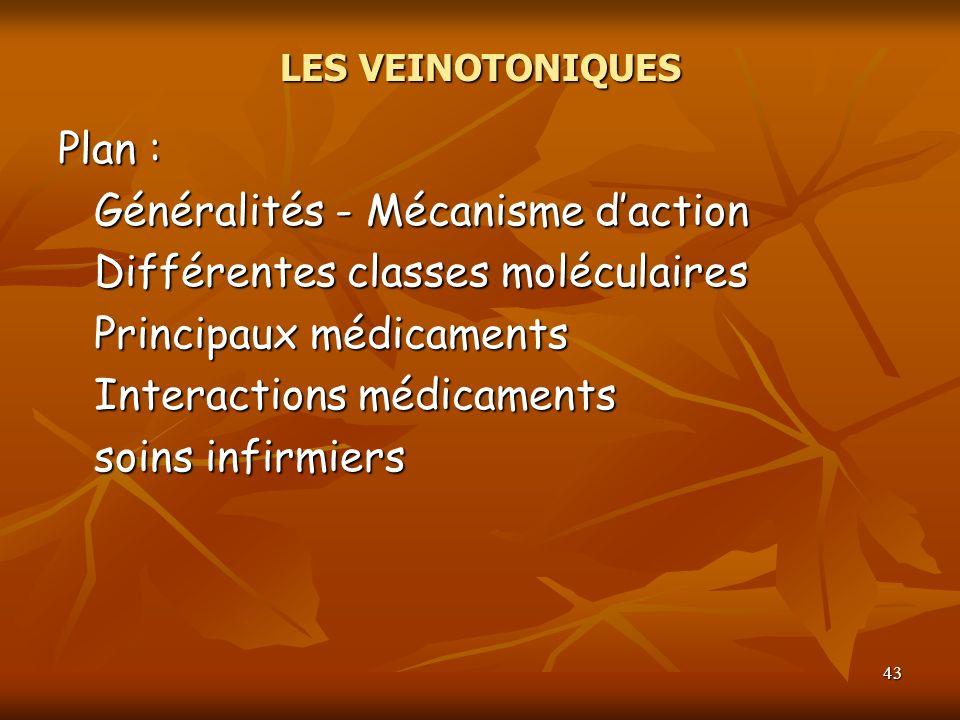 Généralités - Mécanisme d'action Différentes classes moléculaires