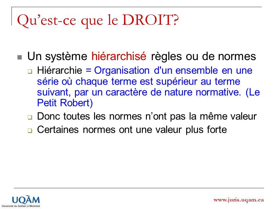 Qu'est-ce que le DROIT Un système hiérarchisé règles ou de normes