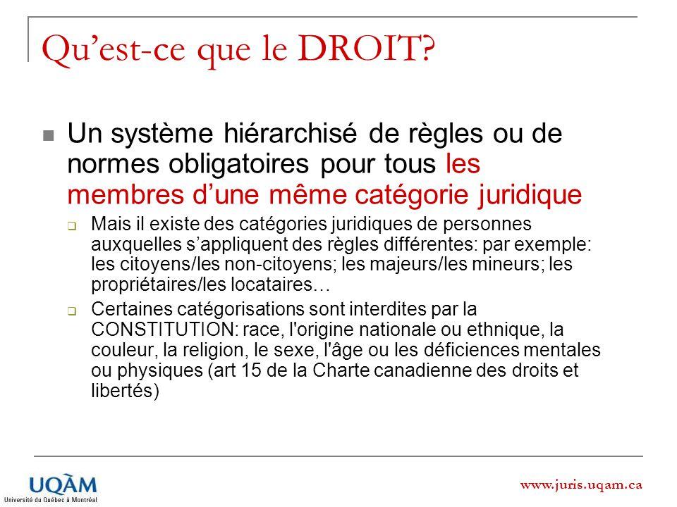 Qu'est-ce que le DROIT Un système hiérarchisé de règles ou de normes obligatoires pour tous les membres d'une même catégorie juridique.