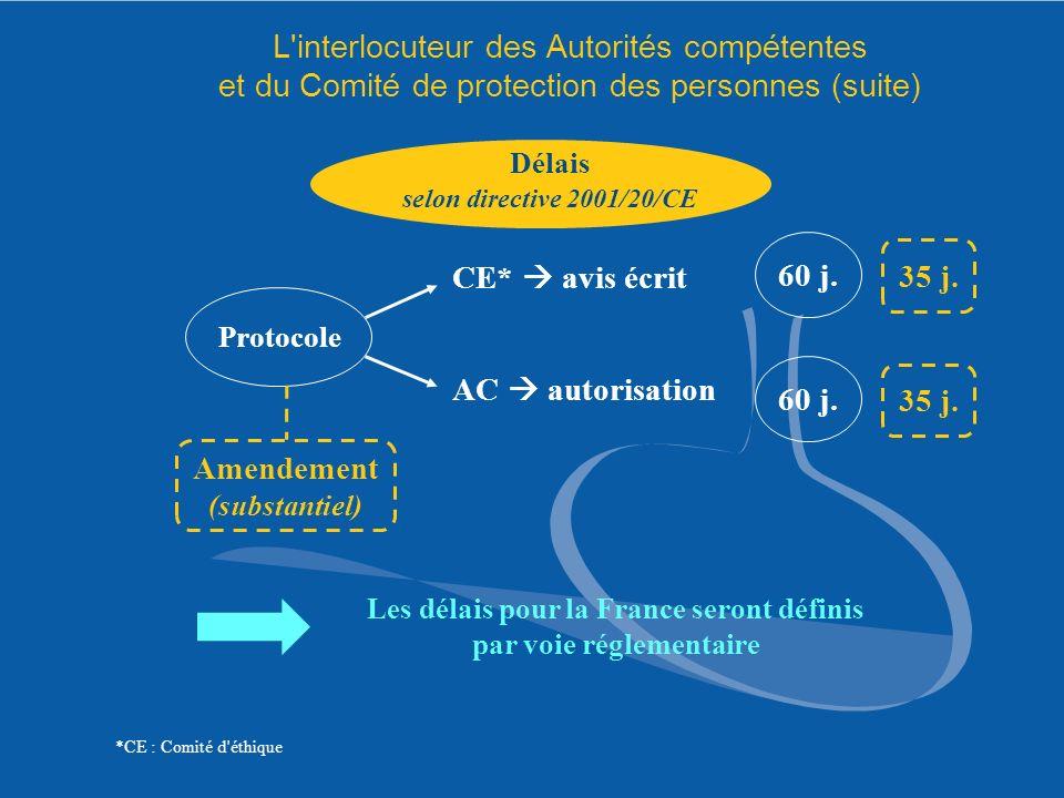 Les délais pour la France seront définis par voie réglementaire