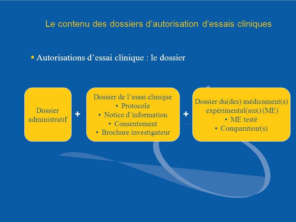 Le contenu des dossiers d'autorisation d'essais cliniques