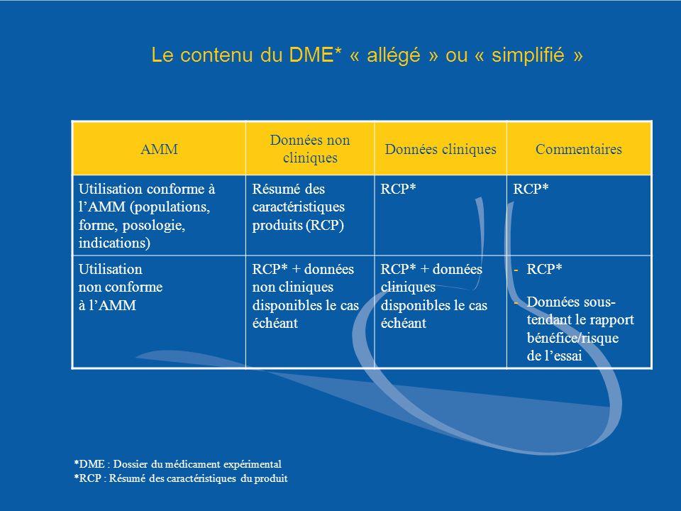 Le contenu du DME* « allégé » ou « simplifié »