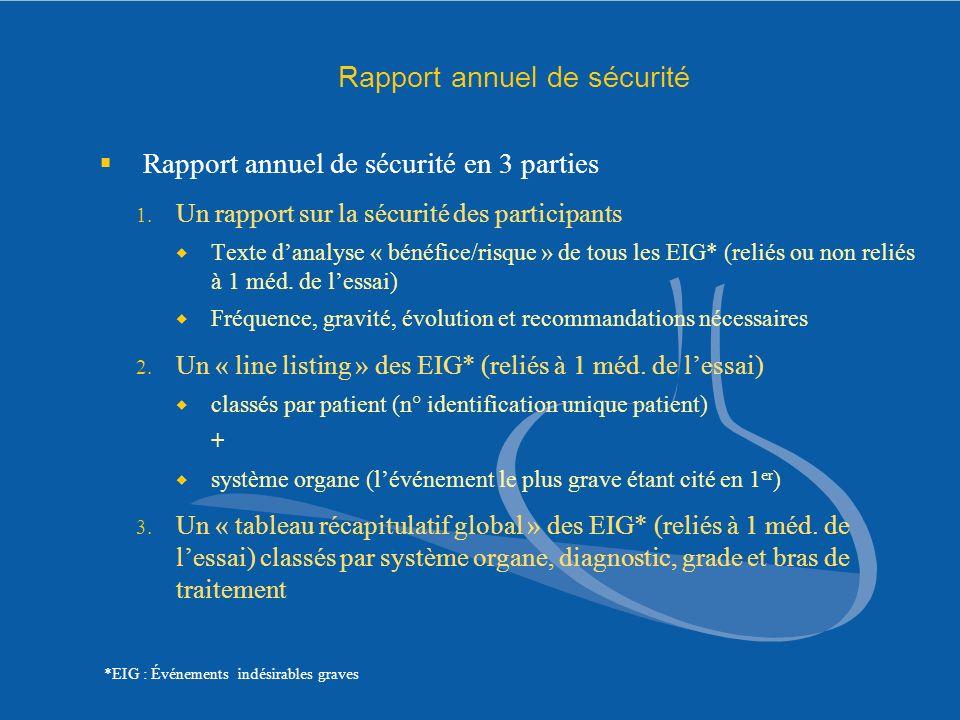 Rapport annuel de sécurité