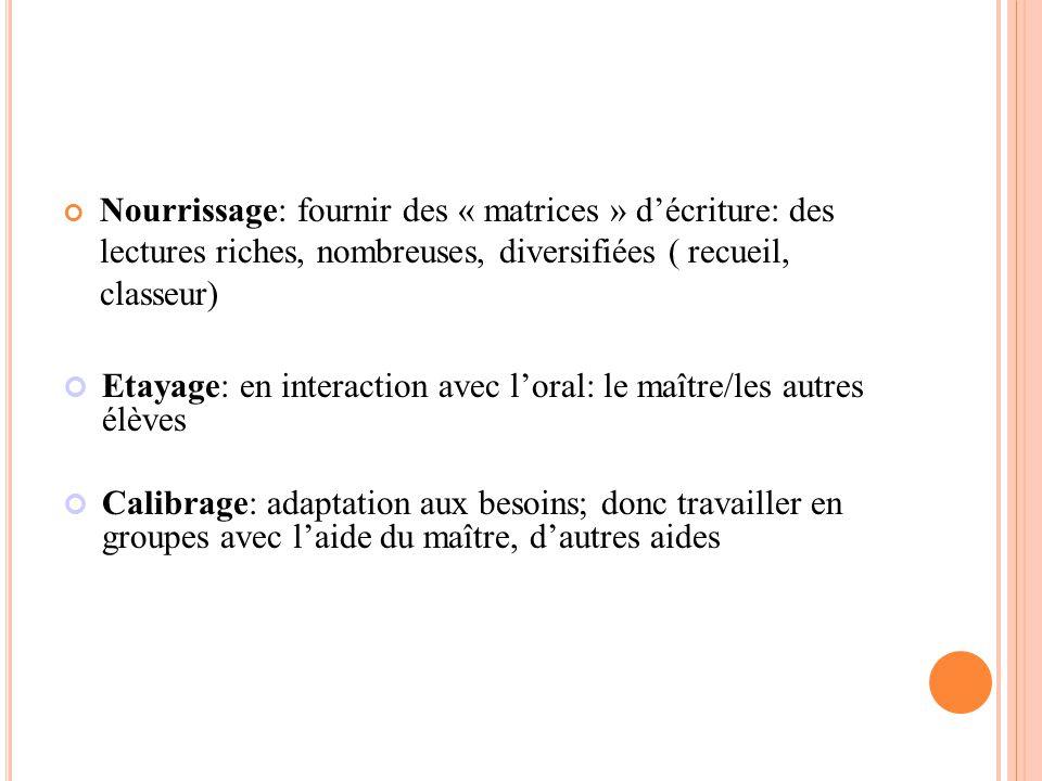 Etayage: en interaction avec l'oral: le maître/les autres élèves