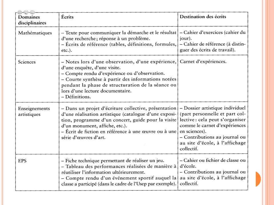 Extrait document d'accompagnement des programmes 2002 ( peut être utilisé comme document pédagogique)