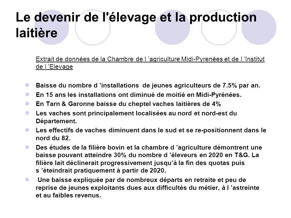 Le devenir de l élevage et la production laitière