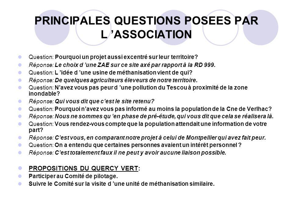 PRINCIPALES QUESTIONS POSEES PAR L 'ASSOCIATION